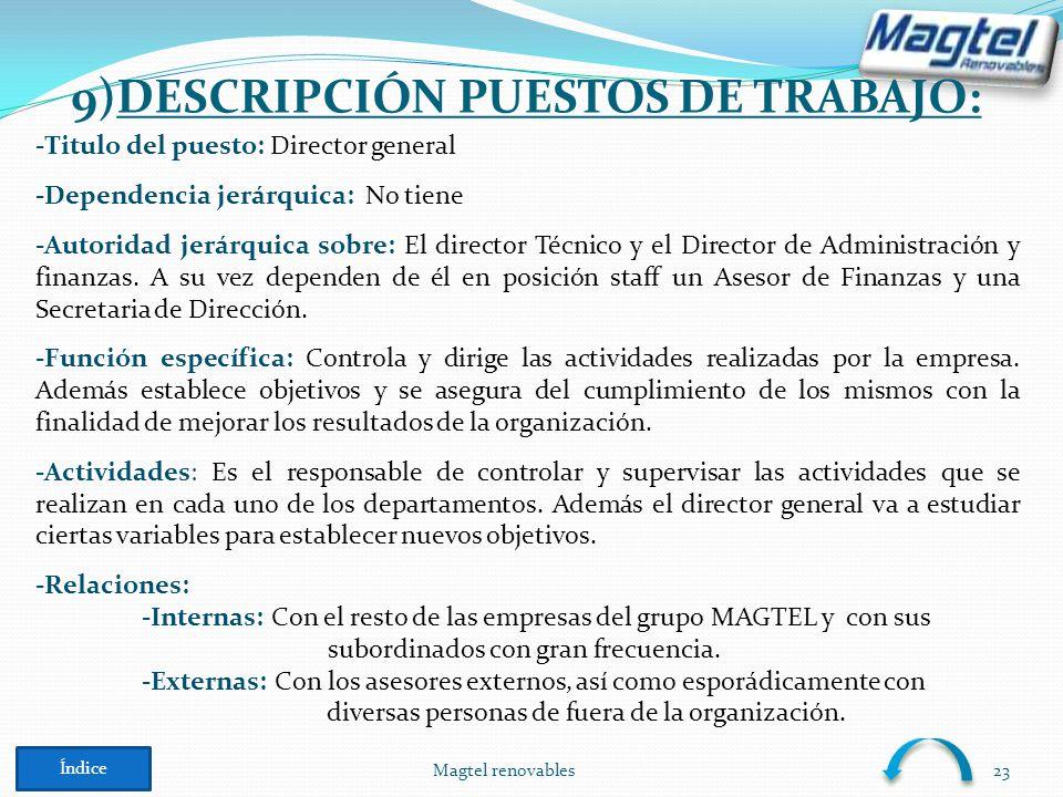 Magtel renovables23 -Titulo del puesto: Director general -Dependencia jerárquica: No tiene -Autoridad jerárquica sobre: El director Técnico y el Direc
