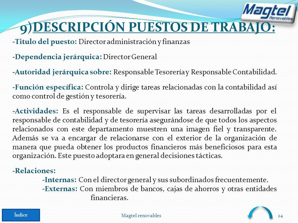 Magtel renovables24 -Titulo del puesto: Director administración y finanzas -Dependencia jerárquica: Director General -Autoridad jerárquica sobre: Resp