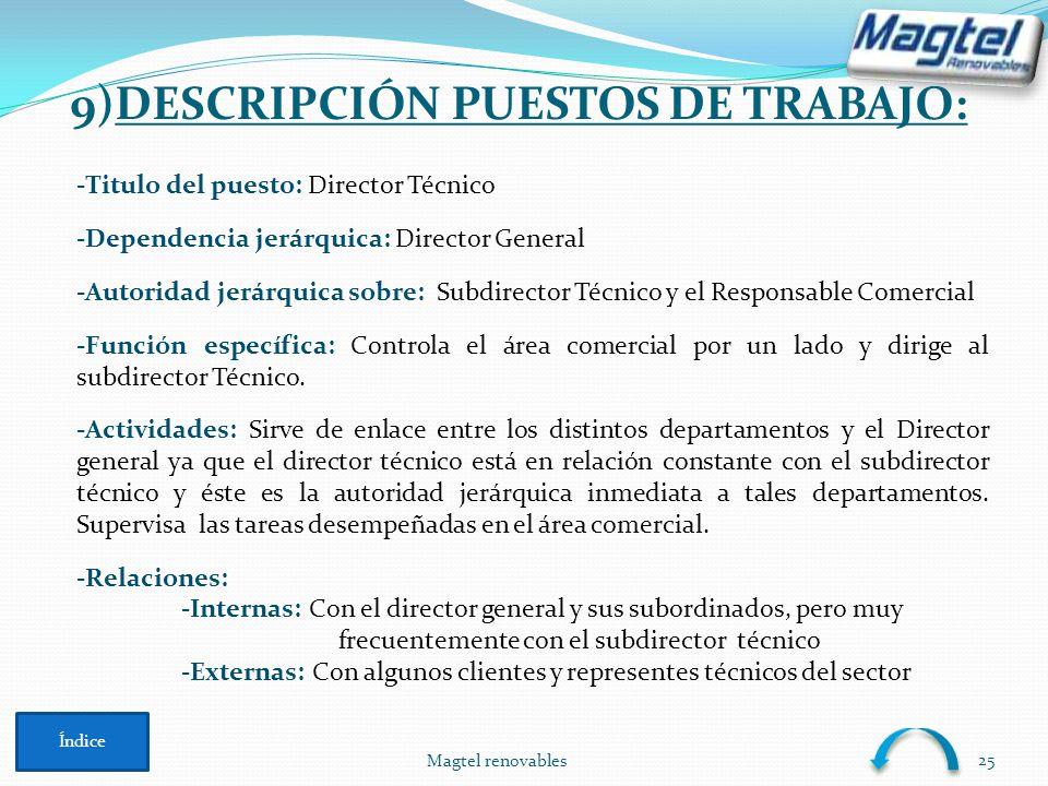 Magtel renovables 25 -Titulo del puesto: Director Técnico -Dependencia jerárquica: Director General -Autoridad jerárquica sobre: Subdirector Técnico y