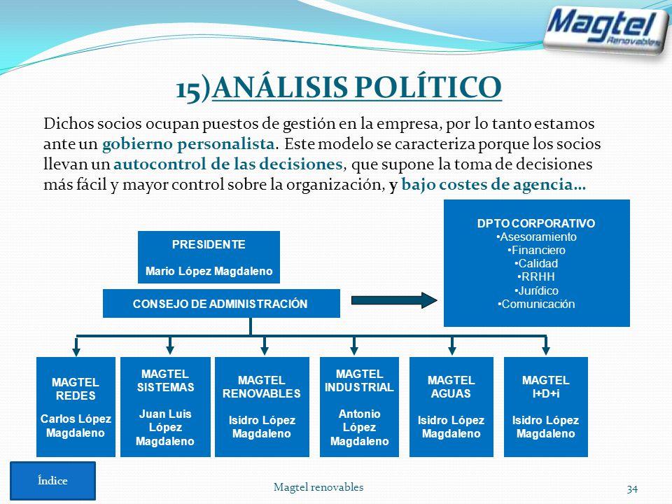 Magtel renovables34 CONSEJO DE ADMINISTRACIÓN PRESIDENTE Mario López Magdaleno DPTO CORPORATIVO Asesoramiento Financiero Calidad RRHH Jurídico Comunic