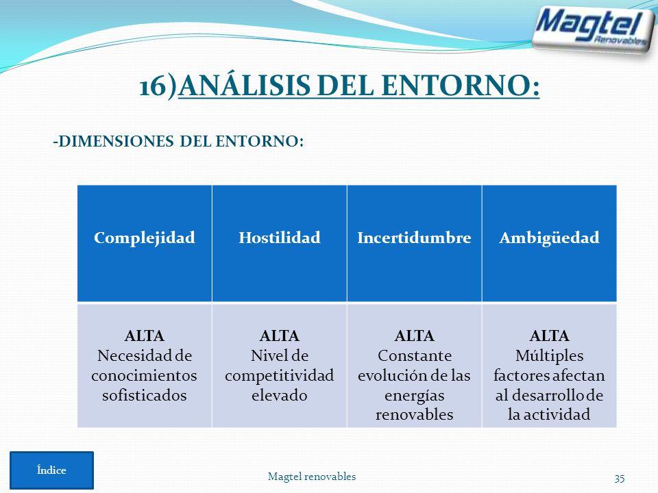 Magtel renovables35 -DIMENSIONES DEL ENTORNO: ComplejidadHostilidadIncertidumbreAmbigüedad ALTA Necesidad de conocimientos sofisticados ALTA Nivel de