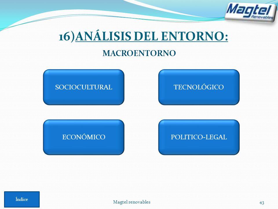 MACROENTORNO 16)ANÁLISIS DEL ENTORNO: Magtel renovables43 Índice SOCIOCULTURAL ECONÓMICO TECNOLÓGICO POLITICO-LEGAL