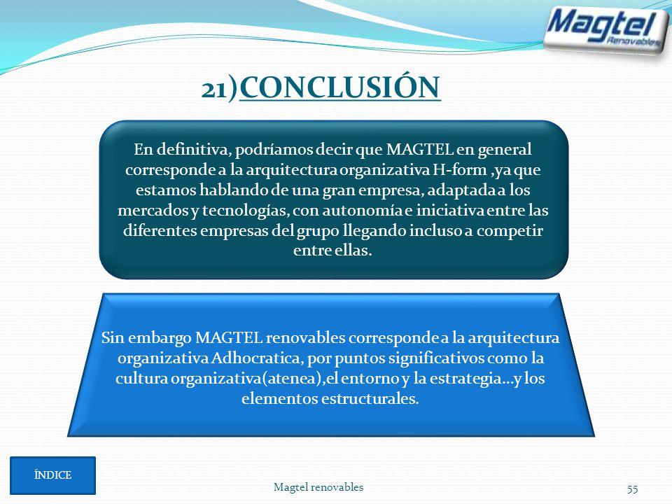 Magtel renovables55 21)CONCLUSIÓN Sin embargo MAGTEL renovables corresponde a la arquitectura organizativa Adhocratica, por puntos significativos como