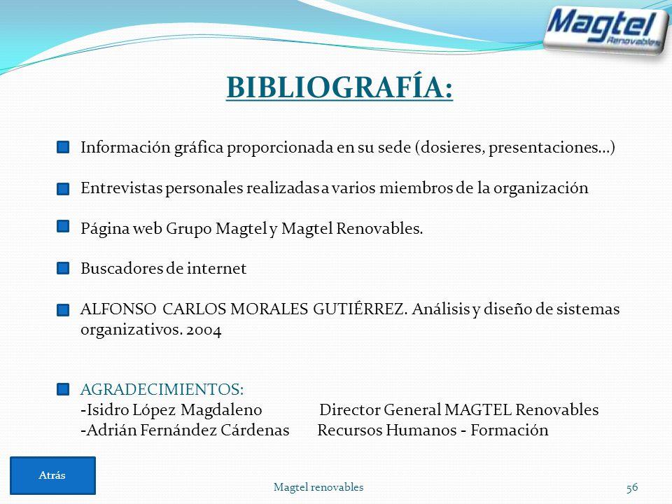 Magtel renovables56 BIBLIOGRAFÍA: Información gráfica proporcionada en su sede (dosieres, presentaciones…) Entrevistas personales realizadas a varios