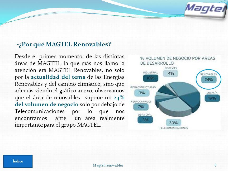 Magtel renovables8 -¿Por qué MAGTEL Renovables? Índice Desde el primer momento, de las distintas áreas de MAGTEL, la que más nos llamo la atención era