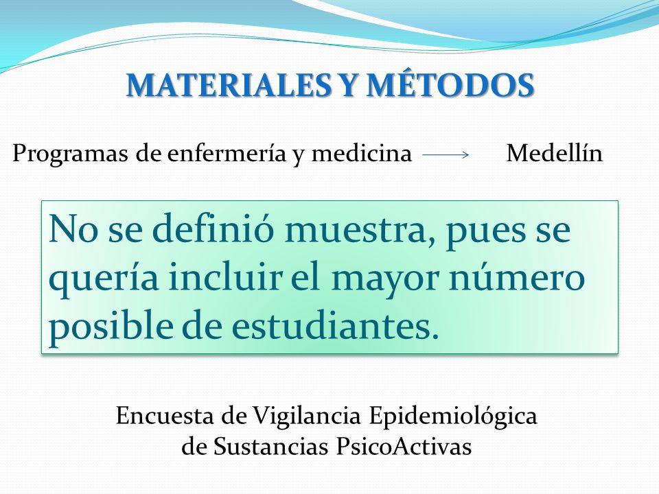 MATERIALES Y MÉTODOS Programas de enfermería y medicinaMedellín No se definió muestra, pues se quería incluir el mayor número posible de estudiantes.
