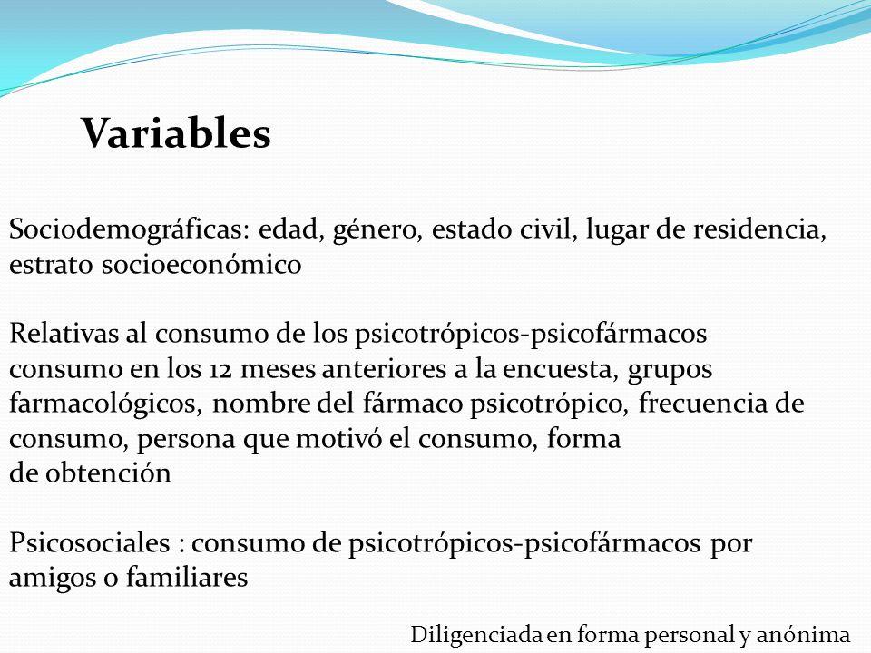 Diligenciada en forma personal y anónima Variables Sociodemográficas: edad, género, estado civil, lugar de residencia, estrato socioeconómico Relativa