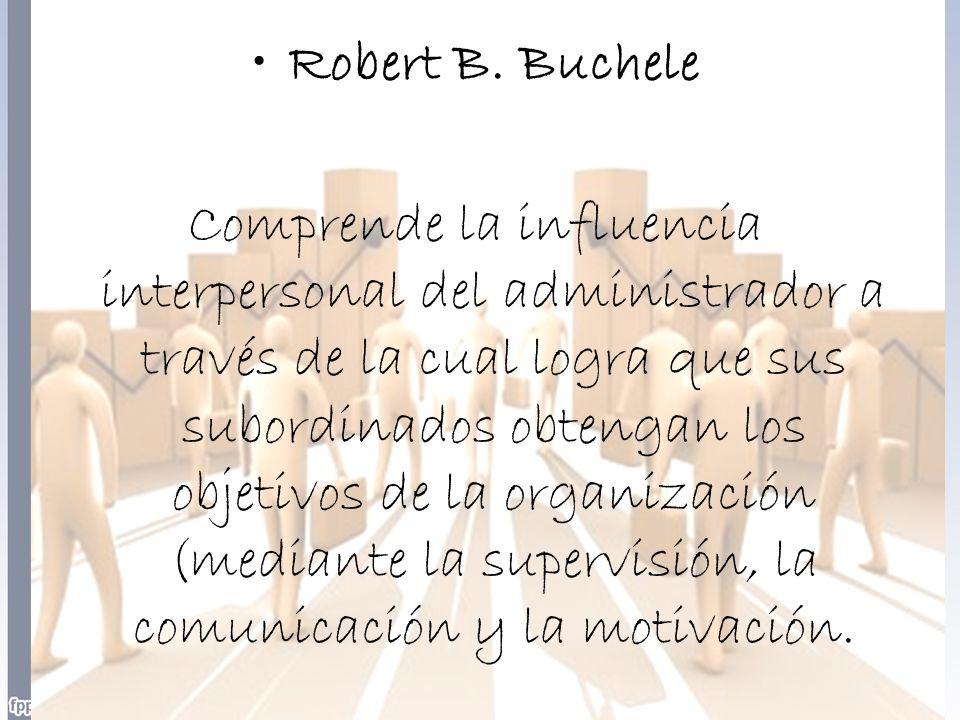 Robert B. Buchele Comprende la influencia interpersonal del administrador a través de la cual logra que sus subordinados obtengan los objetivos de la