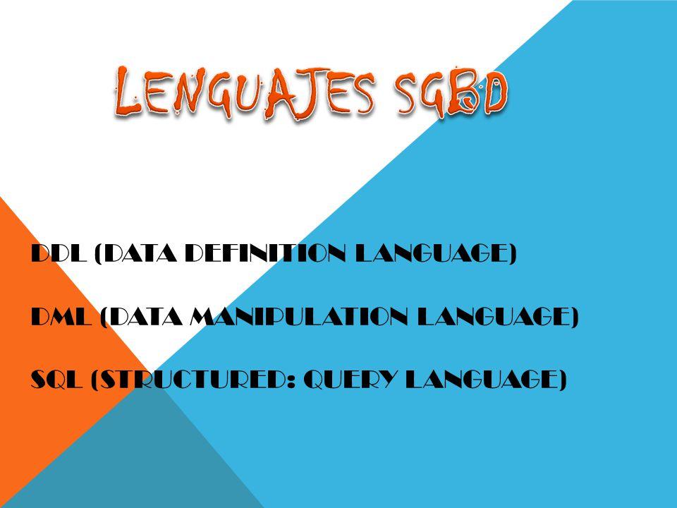 DDL (DATA DEFINITION LANGUAGE) DML (DATA MANIPULATION LANGUAGE) SQL (STRUCTURED: QUERY LANGUAGE)