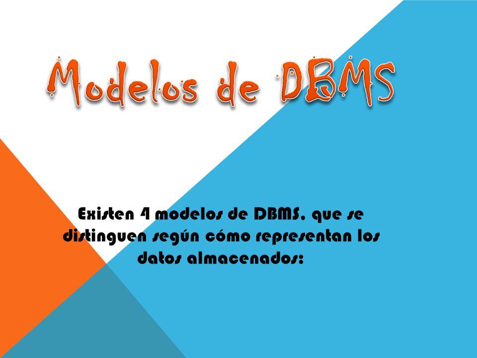 Existen 4 modelos de DBMS, que se distinguen según cómo representan los datos almacenados: