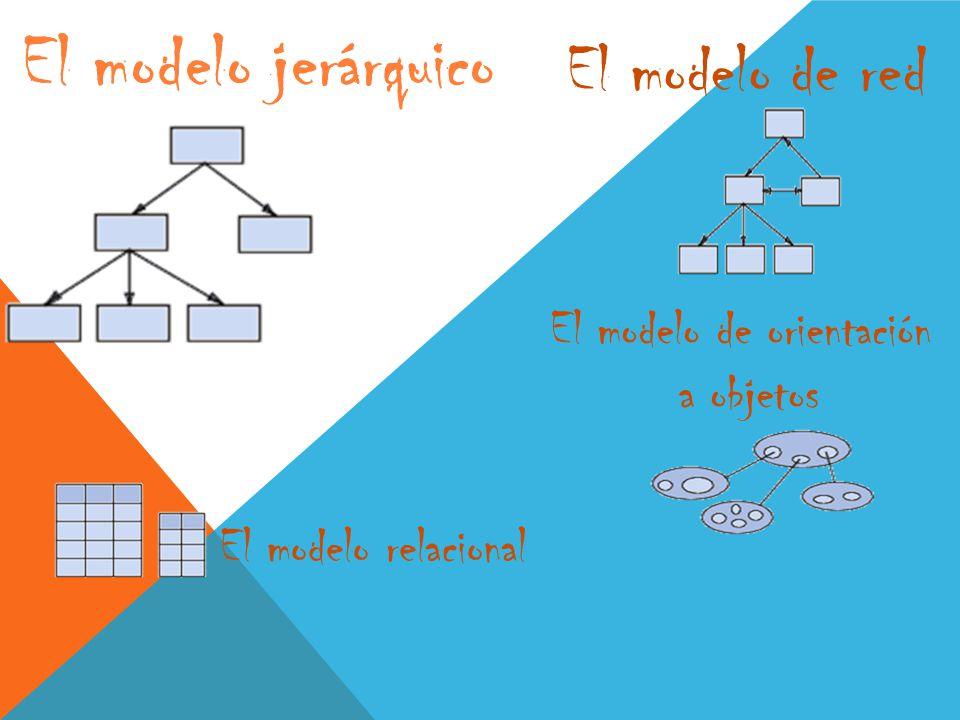 El modelo de red El modelo relacional El modelo de orientación a objetos