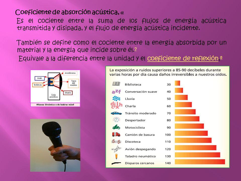 Coeficiente de absorción acústica, α Es el cociente entre la suma de los flujos de energía acústica transmitida y disipada, y el flujo de energía acús