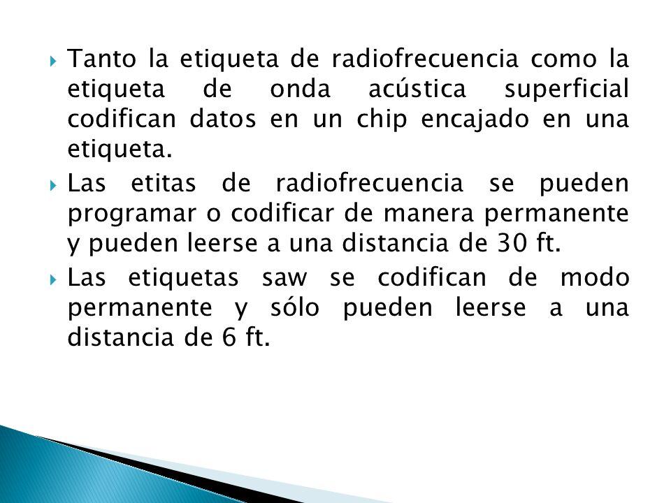 Tanto la etiqueta de radiofrecuencia como la etiqueta de onda acústica superficial codifican datos en un chip encajado en una etiqueta. Las etitas de