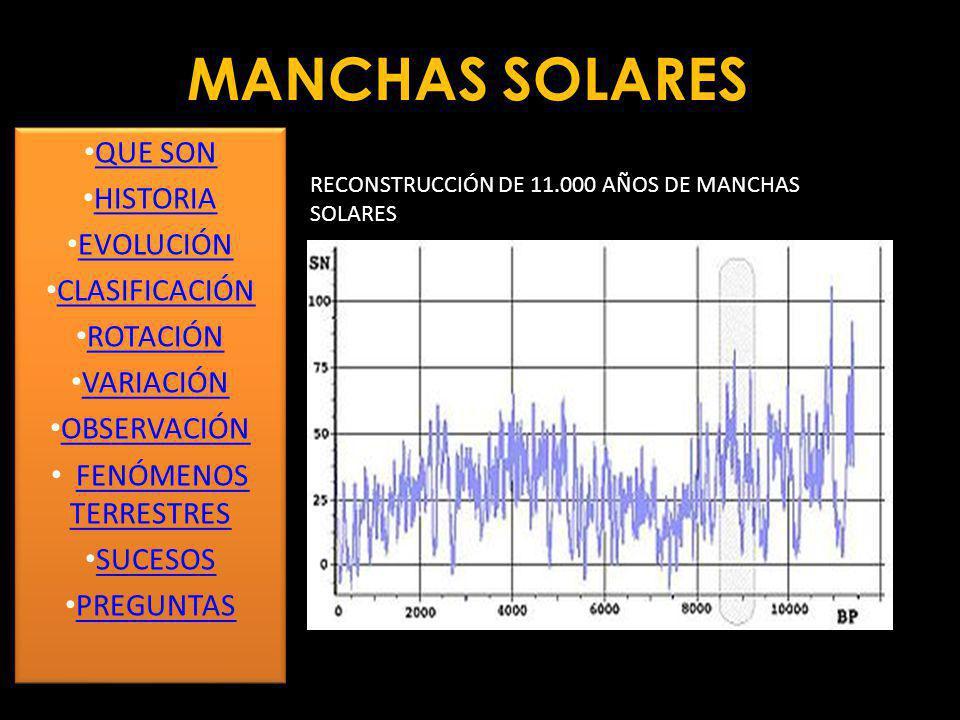 MANCHAS SOLARES El número de manchas solares ha sido medido desde 1700 y hay estimaciones de 11.000 años atrás. La tendencia reciente es ascendente de