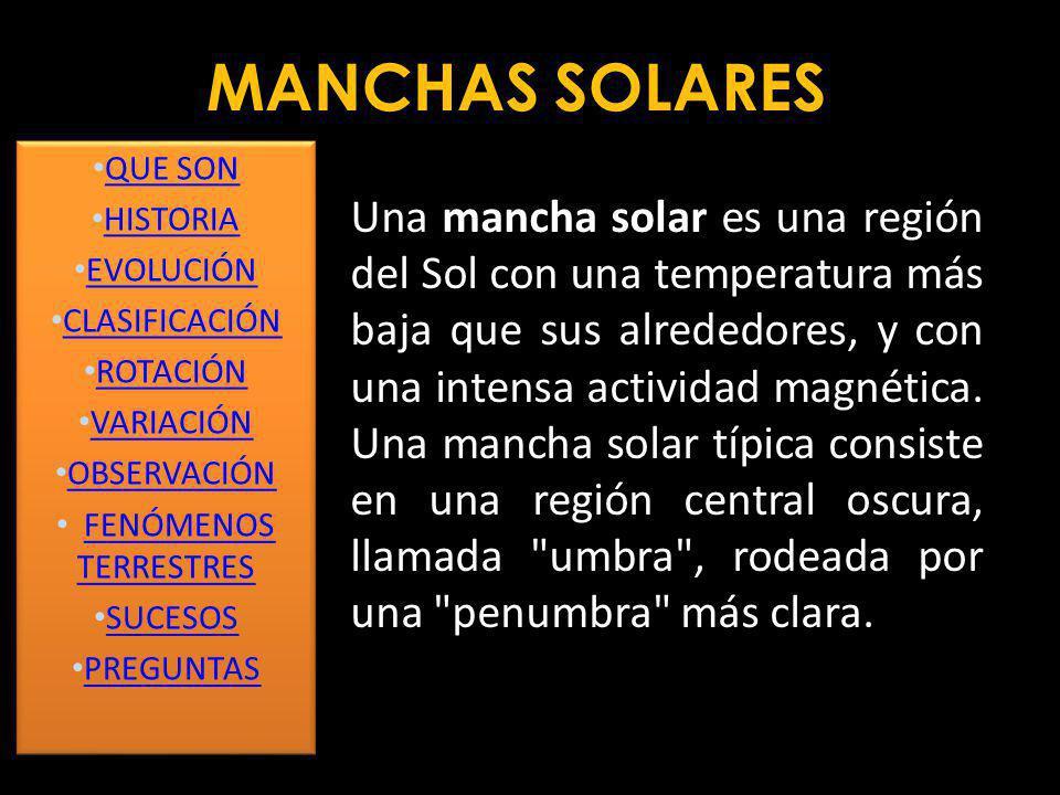 YULY ANDREA POVEDA G2N21Yuly JOHN ALEJANDRO RAMOS G2N22Alejandro MANCHAS SOLARES