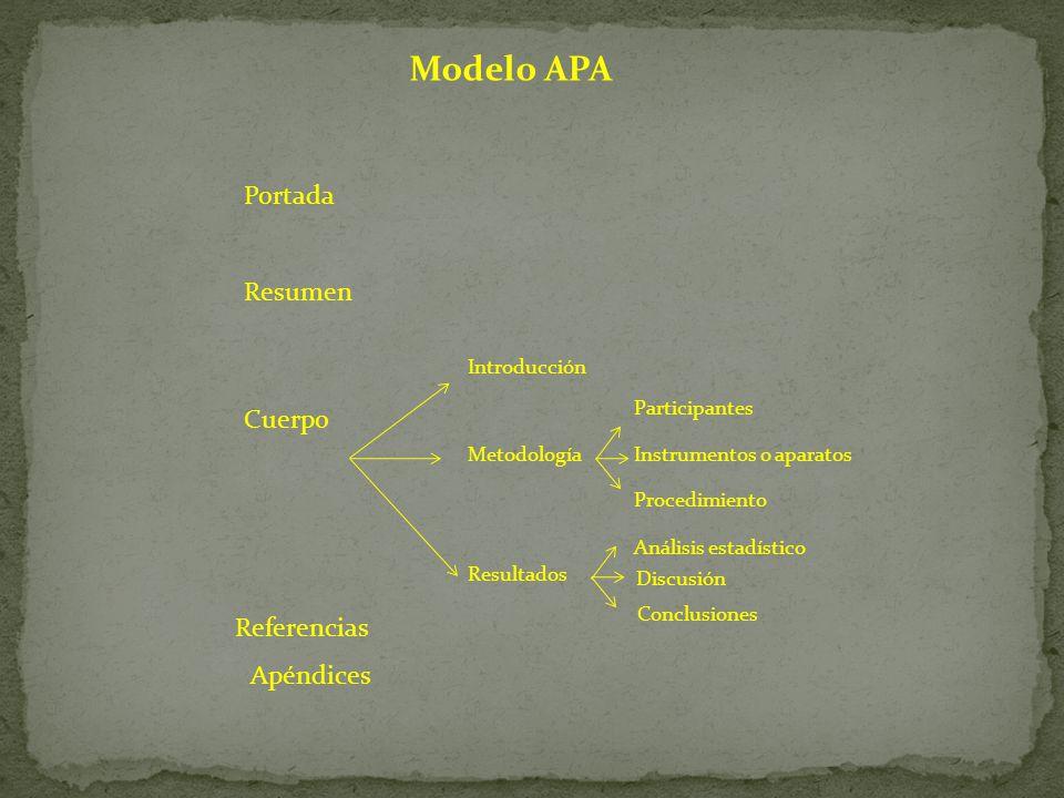 Portada Resumen Cuerpo Metodología Participantes Instrumentos o aparatos Procedimiento Introducción Resultados Apéndices Análisis estadístico Discusió