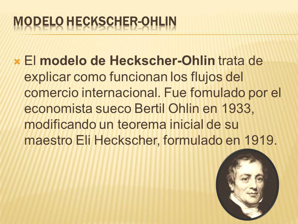 El modelo de Heckscher-Ohlin trata de explicar como funcionan los flujos del comercio internacional. Fue fomulado por el economista sueco Bertil Ohlin