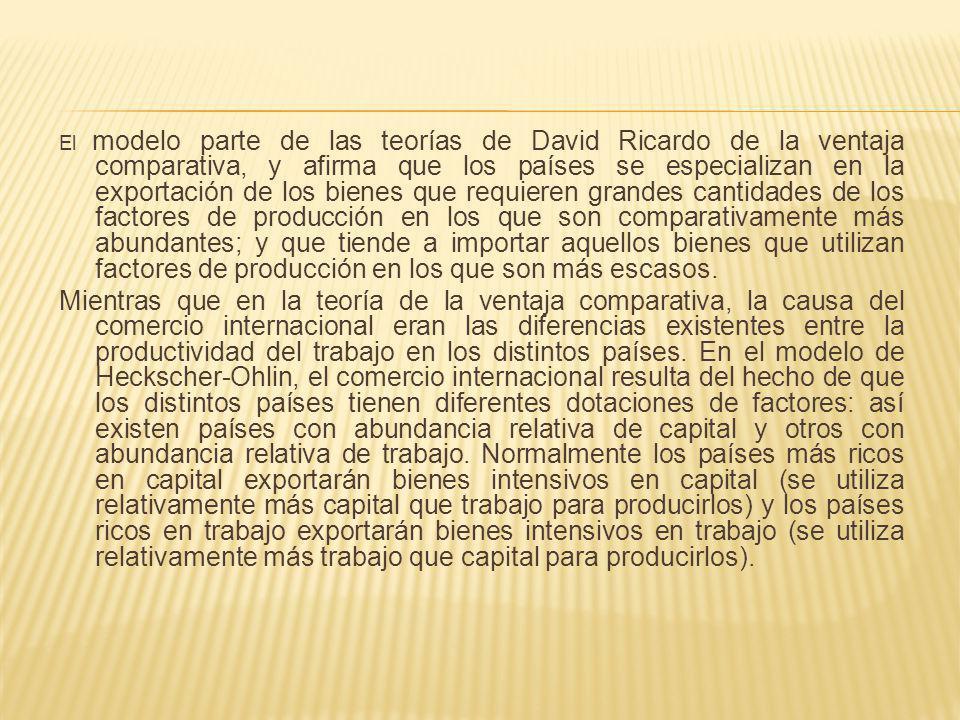 El modelo parte de las teorías de David Ricardo de la ventaja comparativa, y afirma que los países se especializan en la exportación de los bienes que