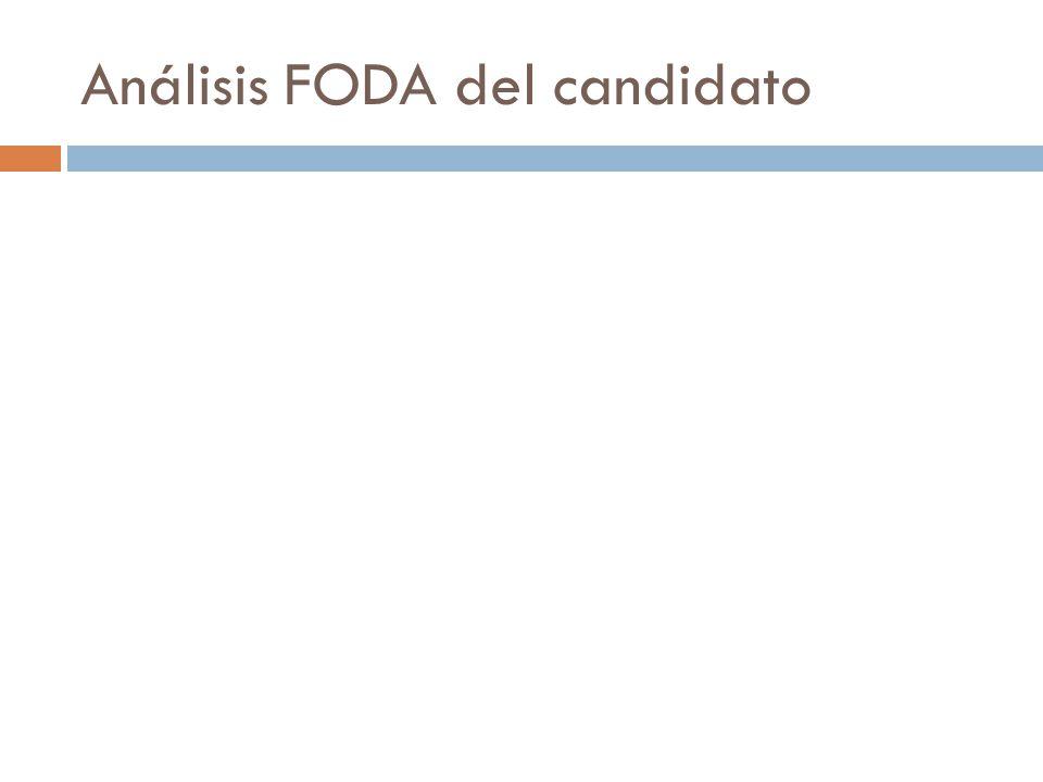 Agenda propuesta Desarrollo de productos: propuestas y candidato Diseño de mensajes Desempeño del candidato