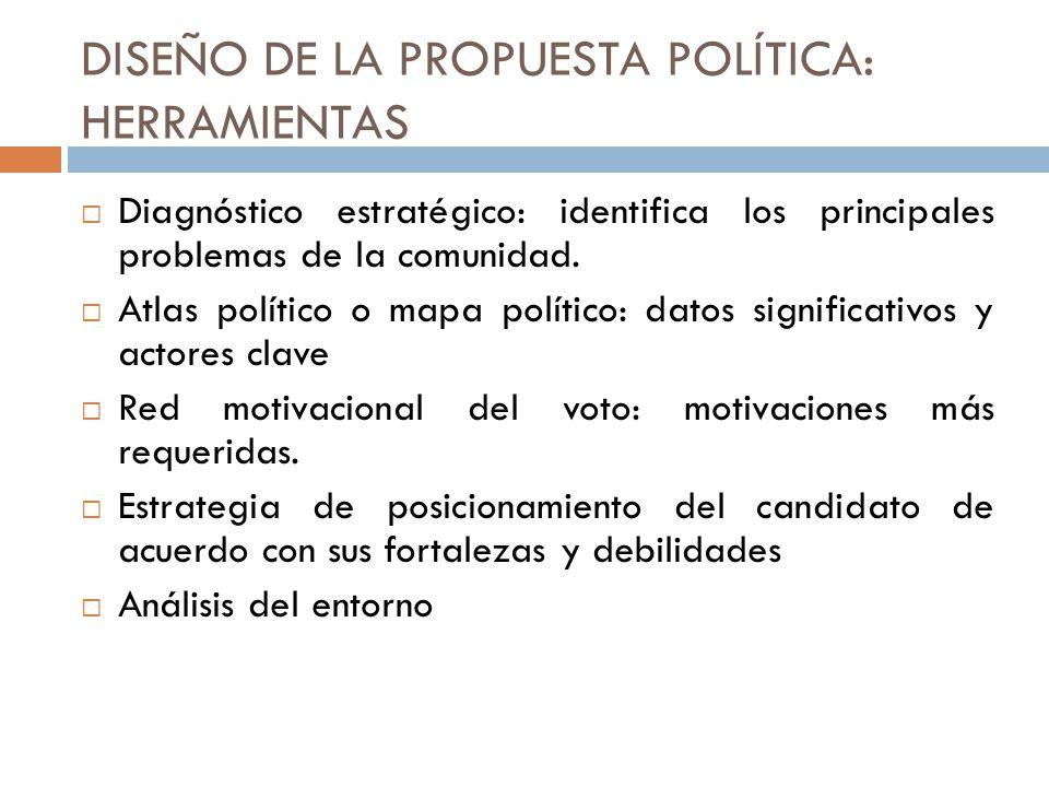 PROPUESTA POLÍTICA Son los ejes temáticos de la campaña que se construyen de acuerdo con: La ideología del partido. Las necesidades y demandas de la c