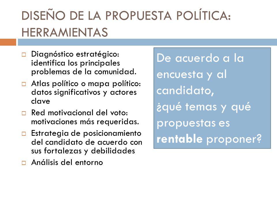 DISEÑO DE LA PROPUESTA POLÍTICA: HERRAMIENTAS Diagnóstico estratégico: identifica los principales problemas de la comunidad. Atlas político o mapa pol
