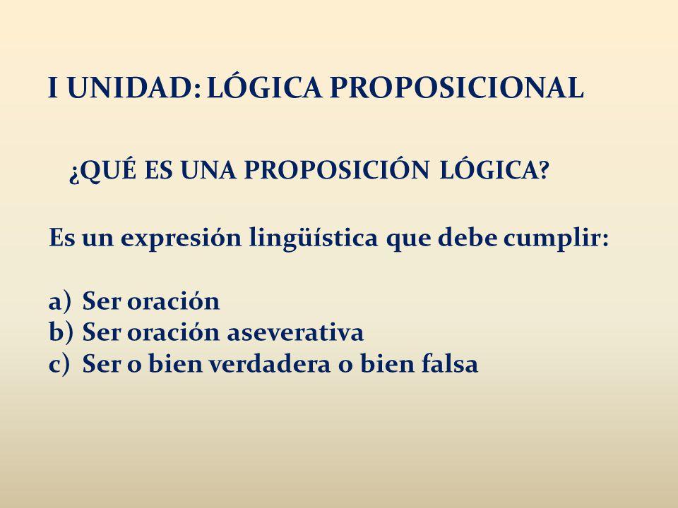 I UNIDAD: LÓGICA PROPOSICIONAL ¿QUÉ ES UNA PROPOSICIÓN LÓGICA? Es un expresión lingüística que debe cumplir: a)Ser oración b)Ser oración aseverativa c