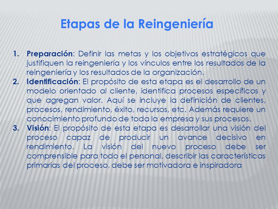 Etapas de la Reingeniería 1. Preparación : Definir las metas y los objetivos estratégicos que justifiquen la reingeniería y los vínculos entre los res