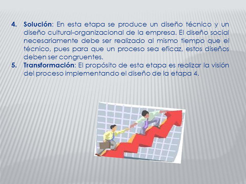 4. Solución : En esta etapa se produce un diseño técnico y un diseño cultural-organizacional de la empresa. El diseño social necesariamente debe ser r