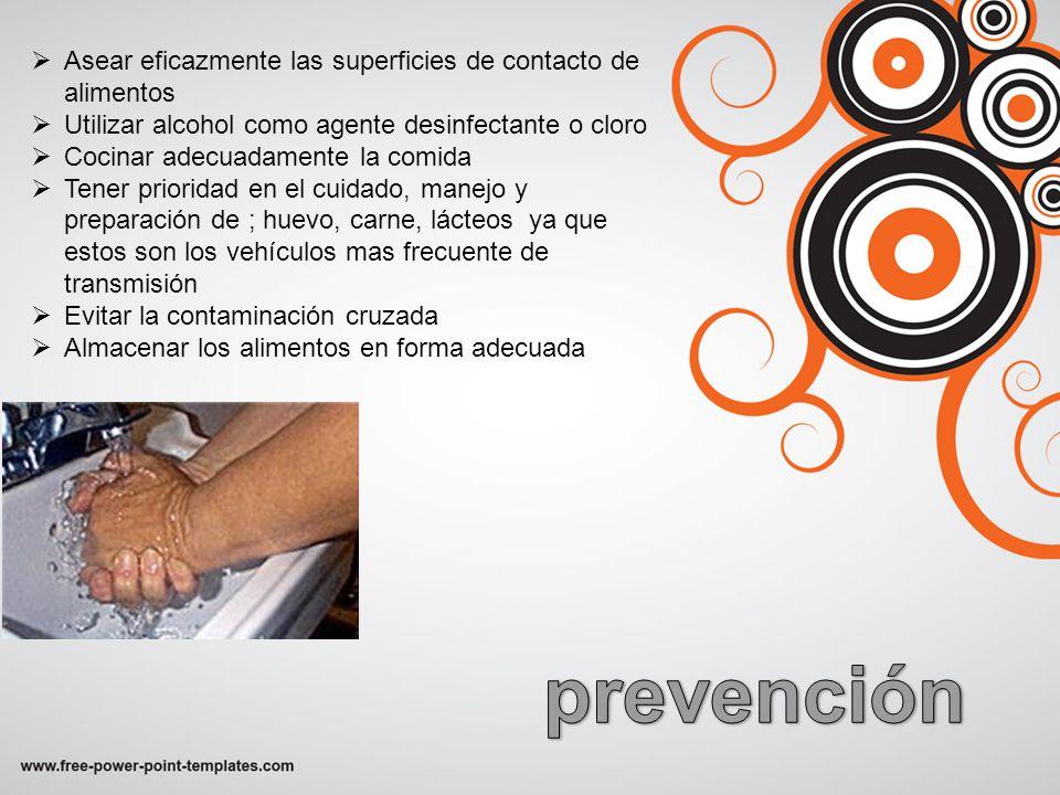 Asear eficazmente las superficies de contacto de alimentos Utilizar alcohol como agente desinfectante o cloro Cocinar adecuadamente la comida Tener pr