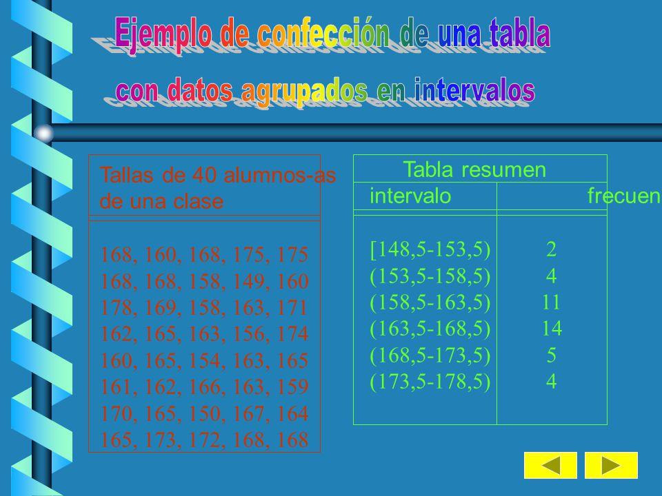 recuentotabla de frecuencias 1 II x i f i 9, 4, 8, 5, 5, 4, 1 2 IIII 1 2 7, 2, 2, 3, 9, 6, 4 3 III 2 4 10, 8, 2, 1, 6, 7, 6 4 IIII 3 3 10, 10, 8, 8, 4