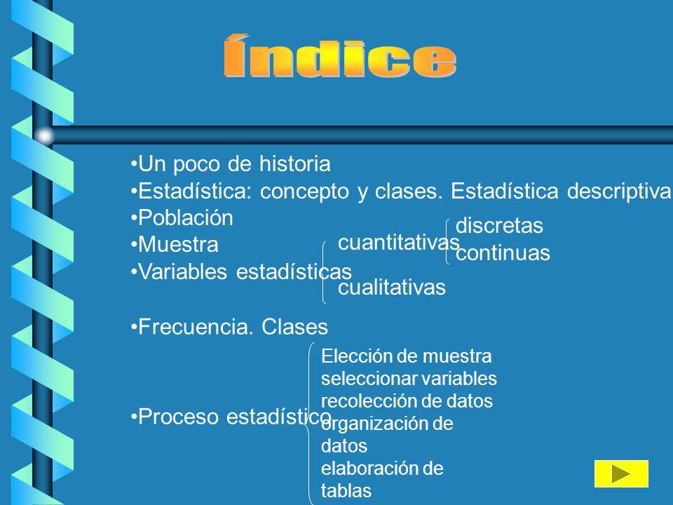 Un poco de historia Estadística: concepto y clases.