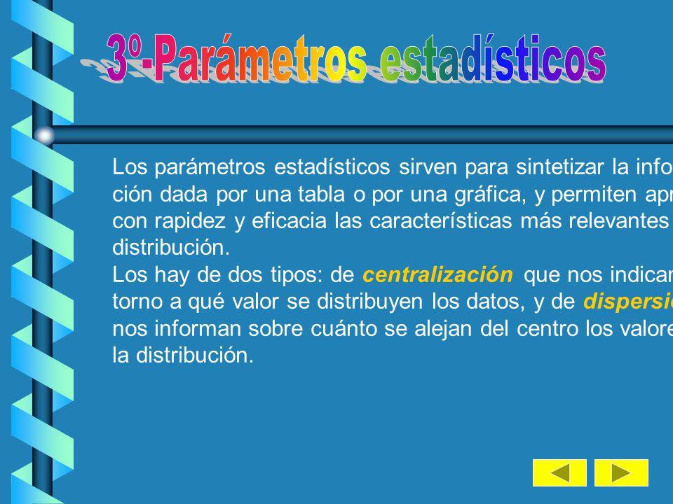 Se usan para mostrar las variaciones de uno o varios caracteres estadísticos con el paso del tiempo.