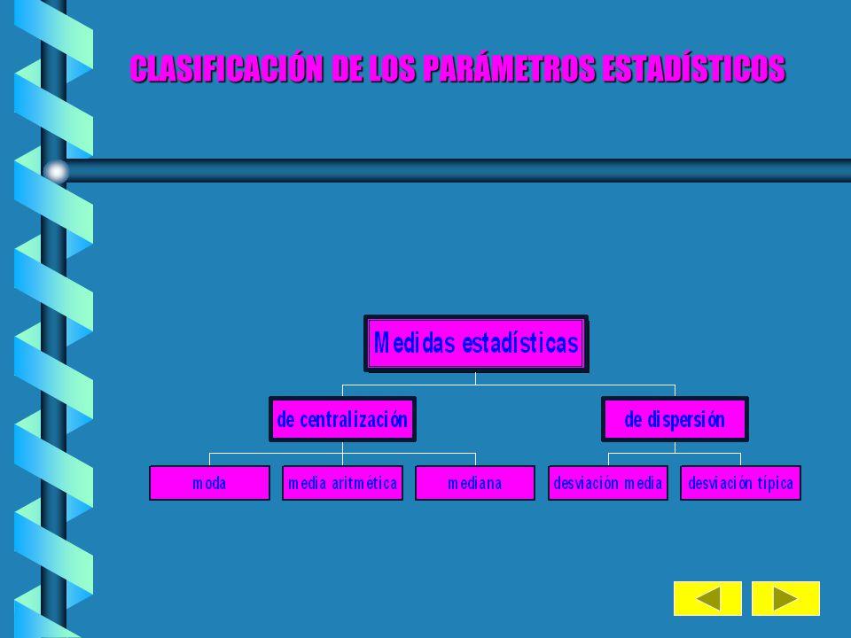 Los parámetros estadísticos sirven para sintetizar la informa- ción dada por una tabla o por una gráfica, y permiten apreciar con rapidez y eficacia l