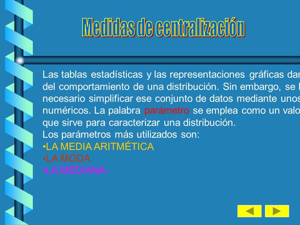 CLASIFICACIÓN DE LOS PARÁMETROS ESTADÍSTICOS