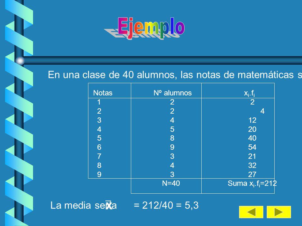 Es el cociente entre la suma de todos los valores de la variable y el número de éstos. Se representa por y viene dada por la expresión: La media aritm