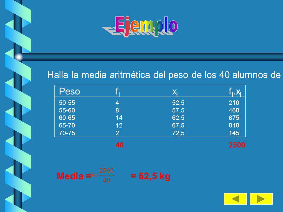 En una clase de 40 alumnos, las notas de matemáticas son: NotasNº alumnosx i.f i 1 2 2 2 2 4 3 4 12 4 5 20 5 8 40 6 9 54 7 3 21 8 4 32 9 3 27 N=40 Sum
