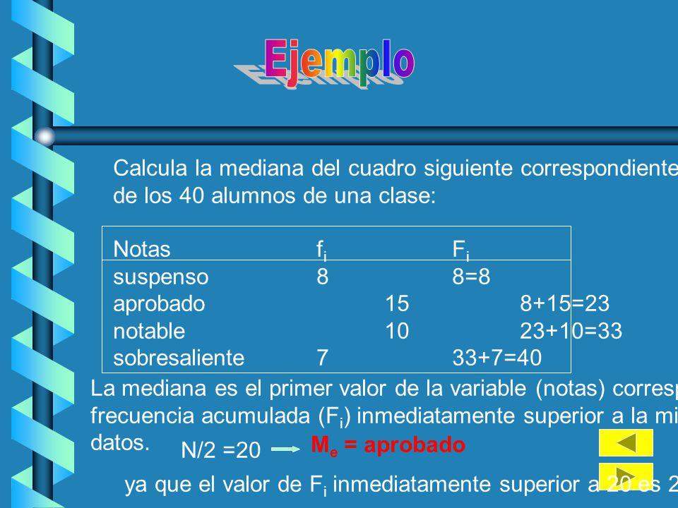 La mediana,M e,de una distribución es un valor tal que la mitad al menos de los valores es menor o igual a M e y la mitad al menos de los valores es m