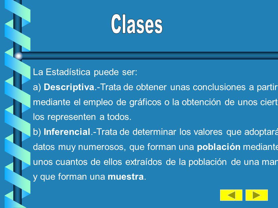 OTRO EJEMPLO DE DIAGRAMA DE BARRAS Carreras que piensan hacer los estudiantes de un centro de enseñanza secun- daria.