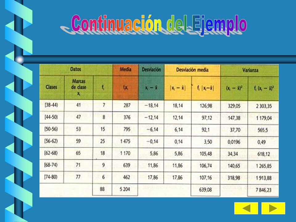 Se ha anotado el peso de 88 personas, obteniéndose los siguientes resultados: Peso (Kg) [38,44) [44,50) [50,56) [56,52) [62,68) [68,74) [74,80) Nº per