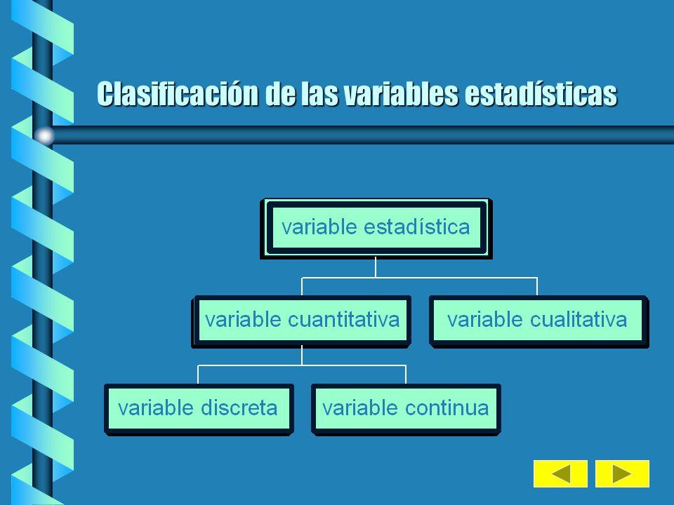 Se llama variable estadística a cada uno de los caracteres que se desean observar en los individuos de una población. Las variables estadísticas puede