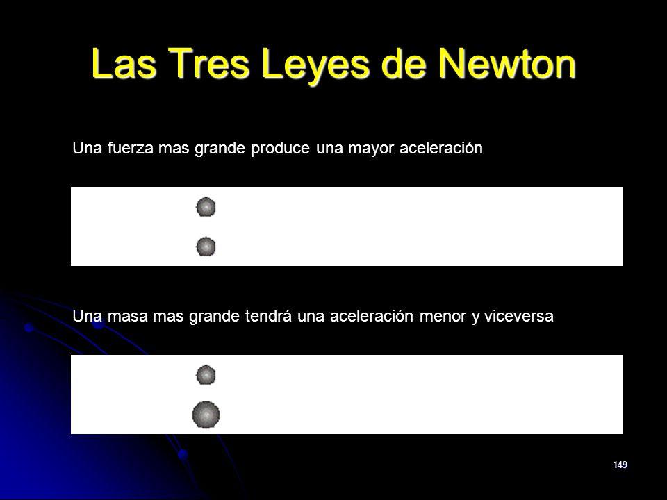 149 Las Tres Leyes de Newton Una fuerza mas grande produce una mayor aceleración Una masa mas grande tendrá una aceleración menor y viceversa