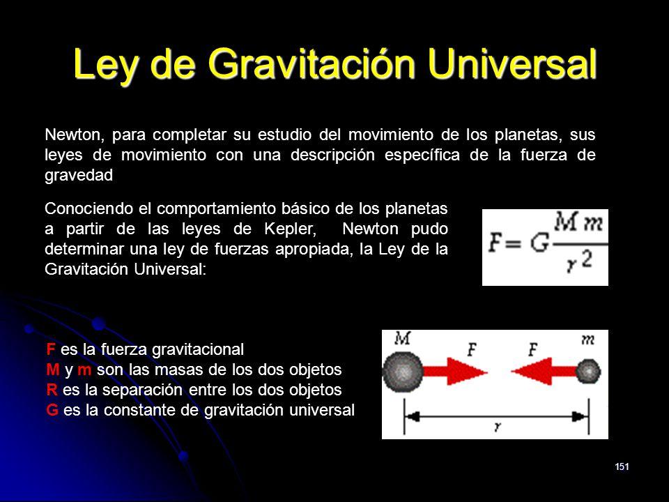 151 Ley de Gravitación Universal Newton, para completar su estudio del movimiento de los planetas, sus leyes de movimiento con una descripción específ