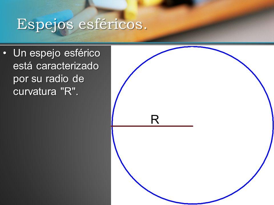 Espejos esféricos. Un espejo esférico está caracterizado por su radio de curvatura