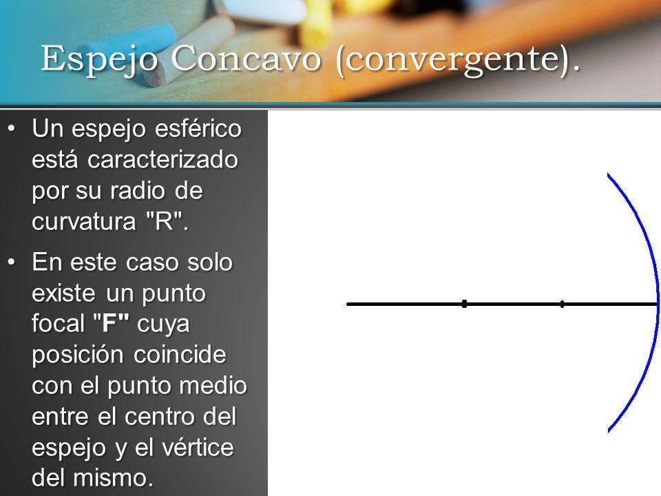 Espejo Concavo (convergente). Un espejo esférico está caracterizado por su radio de curvatura