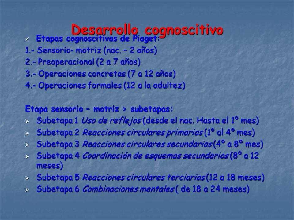Desarrollo cognoscitivo Etapas cognoscitivas de Piaget: Etapas cognoscitivas de Piaget: 1.- Sensorio- motriz (nac.