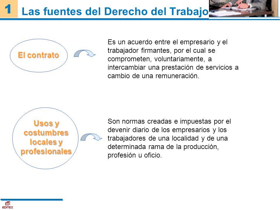 1 Las fuentes del Derecho del Trabajo El contrato Es un acuerdo entre el empresario y el trabajador firmantes, por el cual se comprometen, voluntariam