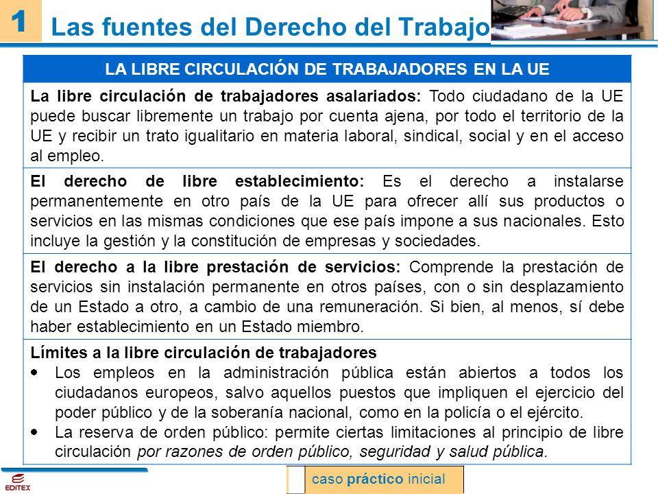 1 Las fuentes del Derecho del Trabajo LA LIBRE CIRCULACIÓN DE TRABAJADORES EN LA UE La libre circulación de trabajadores asalariados: Todo ciudadano d