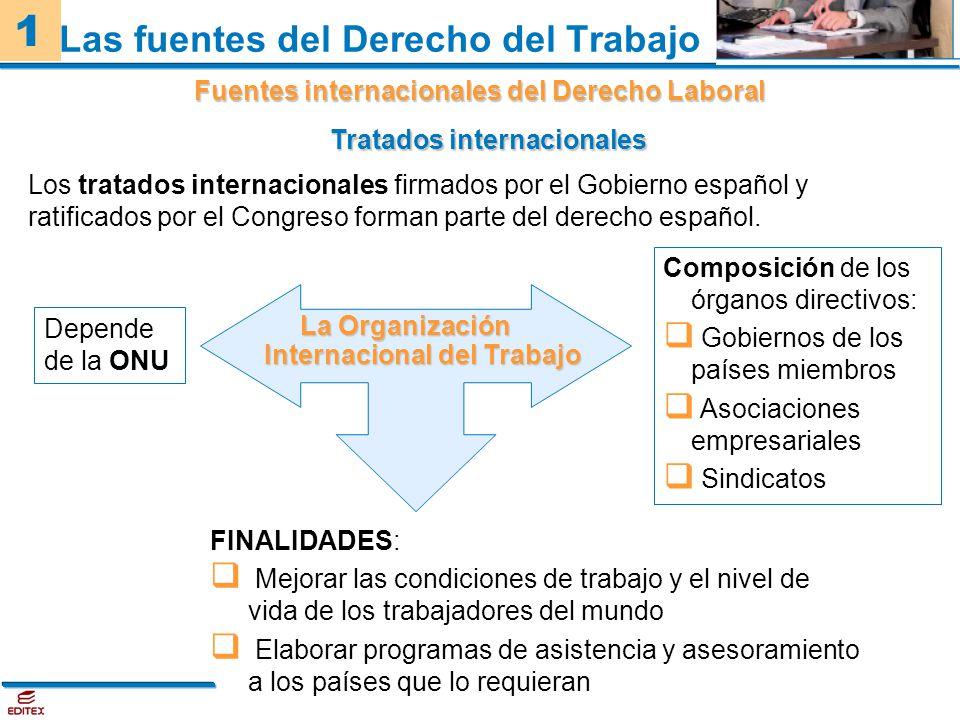 1 Los tratados internacionales firmados por el Gobierno español y ratificados por el Congreso forman parte del derecho español. Las fuentes del Derech