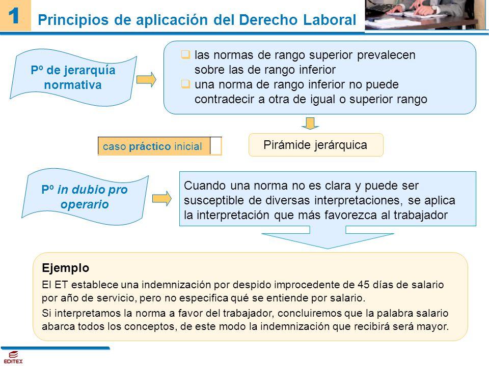 1 Principios de aplicación del Derecho Laboral Pº de jerarquía normativa las normas de rango superior prevalecen sobre las de rango inferior una norma