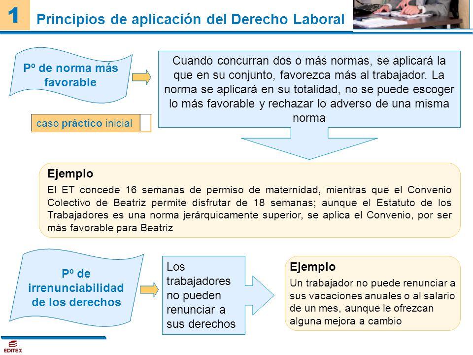1 Pº de norma más favorable Principios de aplicación del Derecho Laboral Cuando concurran dos o más normas, se aplicará la que en su conjunto, favorez